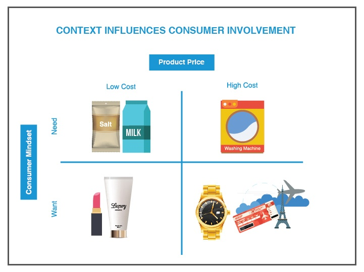 The Buying Journey of Every Consumer-2.jpg