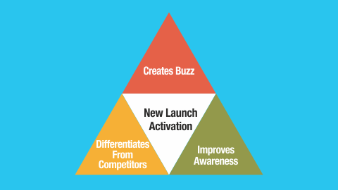 New Launch Activation