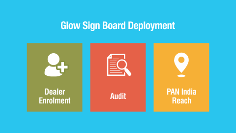 Glow_Sign_Board_Deployment