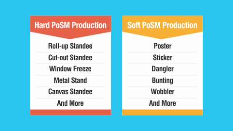 PoSM_Production