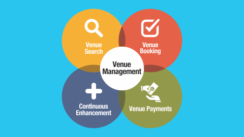 Venue_Management
