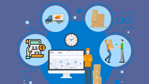 Manage Delivery against Sales Orders