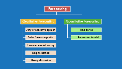 Forecasting approaches.png