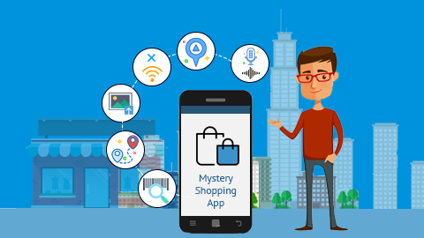 Mystery Shopping Mobile App Essentials
