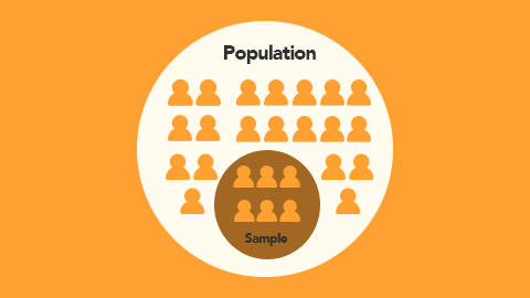 Sampling Techniques: Choosing a Representative Subset of Population